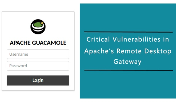 Vulnerabilities in Popular Open Source Management Tool Expose Hospitals to Attacks